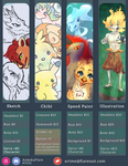 2018 Commission Sheet by Ankoku-Flare