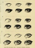 eyes step by step reference by ryky
