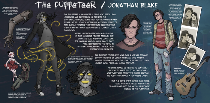 The Puppeteer NEW CHARACTER SHEET (2017) by BleedingHeartworks