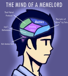 The Mind of a Memelord by Aidan-TheMemeWeeb