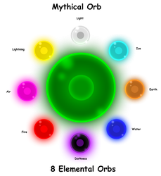 Mytical orb And Eight Elemental orbs by Cyberwing013