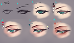 How I draw eyes by o-Ironical-O