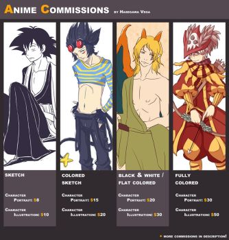 Anime commissions by PapaVego