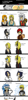 Naruto + Bleach CrackComic by MSkyDragons