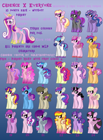CLOSED MLP Guess to Adopts - Cadence X Everyone by xXOffOnATangentXx