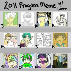 2011 progress meme by Ayuna-chan