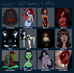 f Uc mE uP B O I | 2017 Art Summary by All-The-Fish-Here
