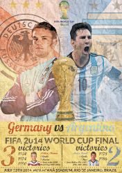 2014 FIFA World Cup Final Poster by JamiroKnight