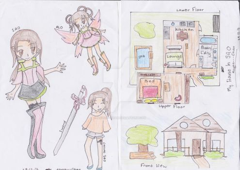 Me As A SAO Player by Asuna---Chan