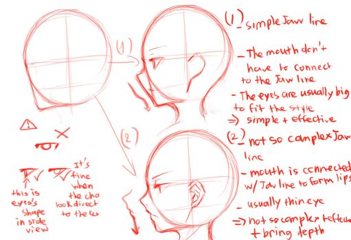 side-view guide by Krissin