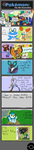 Pokemon the Legend of Zygarde Meme by Xarti