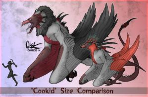 Cookid Size Comparison by Harseik
