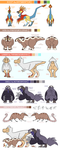 Dinosaur Project Cast by AlfaFilly