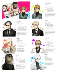Oba-san Dating Sim Parody Concept by Cioccolatodorima