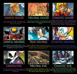 Shadow The Hedgehog Good, Neutral and Evil by 4xEyes1987