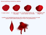 Tutorial - Blood by Velsinte