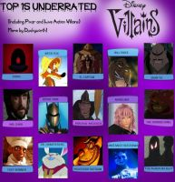 Top 15 Underrated Disney Villains Meme by TheRisenChaos