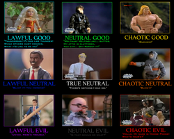 Action League NOW! Alignment Chart by Prentis-65
