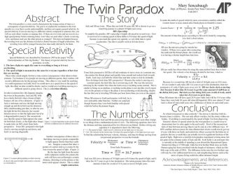The Twin Paradox by BlackMagdalena