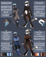 Alternative fursonas v2 by N-o-x-y