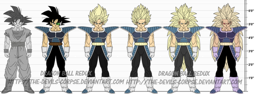 DBR Kakarotto (TLX) by The-Devils-Corpse