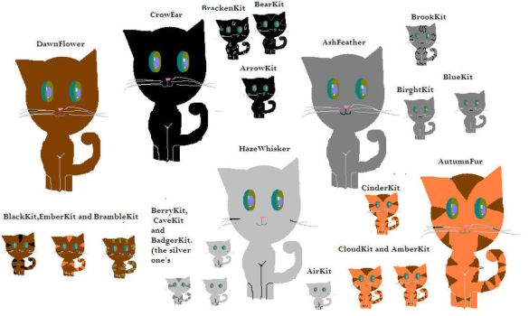 warriorcats family on paint by warriorcats123