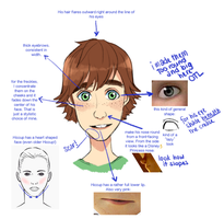 Hiccup Horrendous Haddock Tutorial by hope-for-da-snow