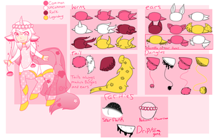 Closed Species: Cherishes (trait sheet) by shaygoyle
