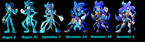 Kaya Design Evolution Progress Since August 2016 by Keytee-chan