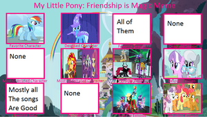 My MLP FIM Conterversy by SuperMarioMaster170