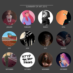 Summary of 2015 by Pilot-Obvious