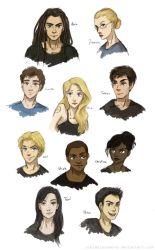 Characters of Divergent by sukieblackmore
