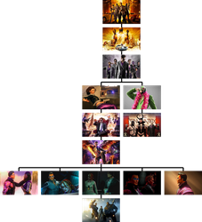 Saints Row Timeline by The4thSnake