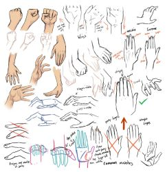 +Drawing hands and tips+ by moni158