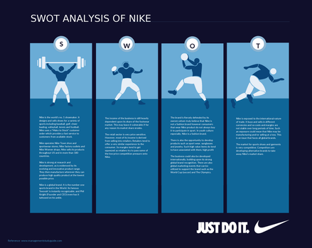 SWOT Analysis of Nike Infographic by shan4djfun