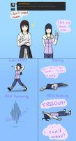 Ankle Weights? by Silent-Shanin