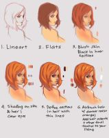 Color Tutorial: Redheads by taho