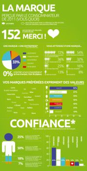 BRAND-CONSUMERS2011 by fredjully