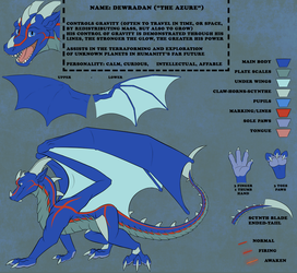Commission: Losplevon - Reference sheet Dewradan by Dracorde