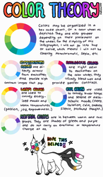 color theory | mini guide by mothsighs