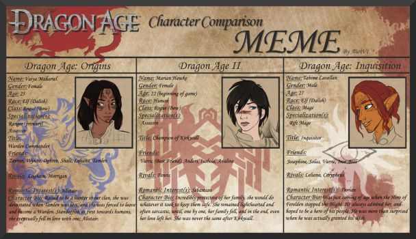 Dragon Age Meme: Personal Default by vaiya