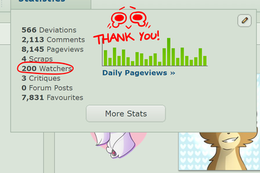AWW YESSS 200 WATCHERS by SaltyBanana