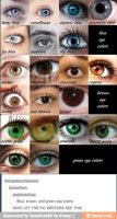 Tumblr - Eye Colors for Writers by nerdybirdy679
