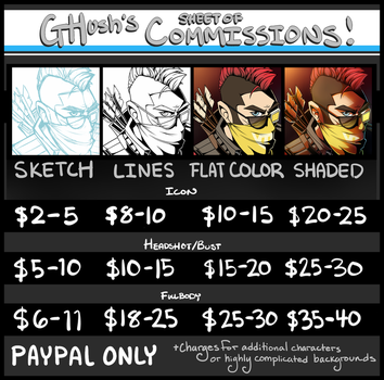 Commission Sheet 2016 by TheGreatHushpuppy