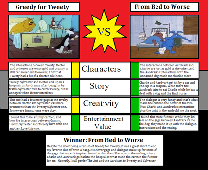 Episode Comparison 1-Greedy Tweety vs Bed to Worse by Detective88