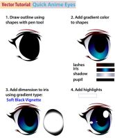 Quick Anime Eyes Tutorial by taho