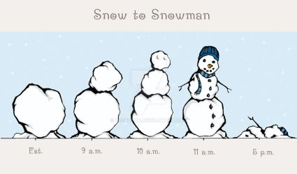 The Ascent of SnowMan by Deekyfun