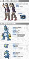 TDC reference sheet by Garmmon