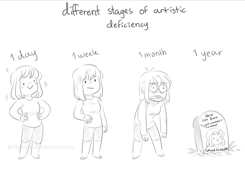 Stages of artistic deficiency by Exunary