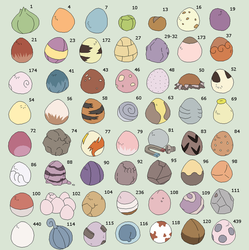 Pokemon Base 83~Pokemon Eggs 1~ by Xbox-DS-Gameboy